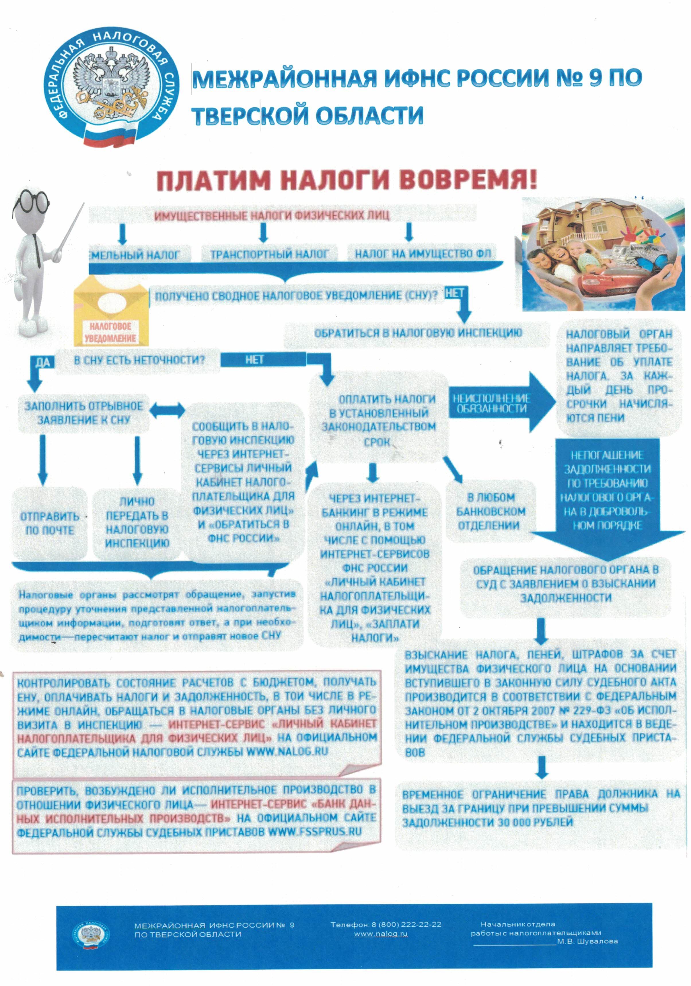 Медицинская книжка Лосино Петровский тверская